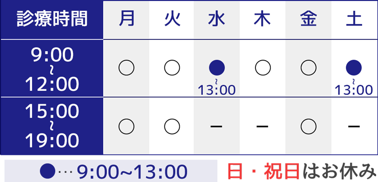 医療法人社団 こうち医院